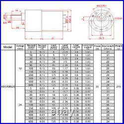 DC Micro Geared Box Motor 12V 24V Reduction 10W 5RPM-600RPM Reversible 37GB520